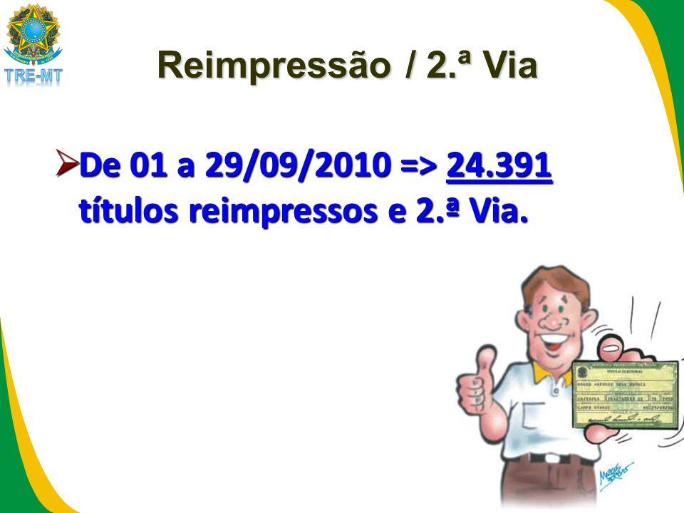 Reimpressão / 2.ª Via De 01 a 29/09/2010 => 24.391 títulos reimpressos e 2.ª Via. De 01 a 29/09/2010 => 24.391 títulos reimpressos e 2.ª Via.