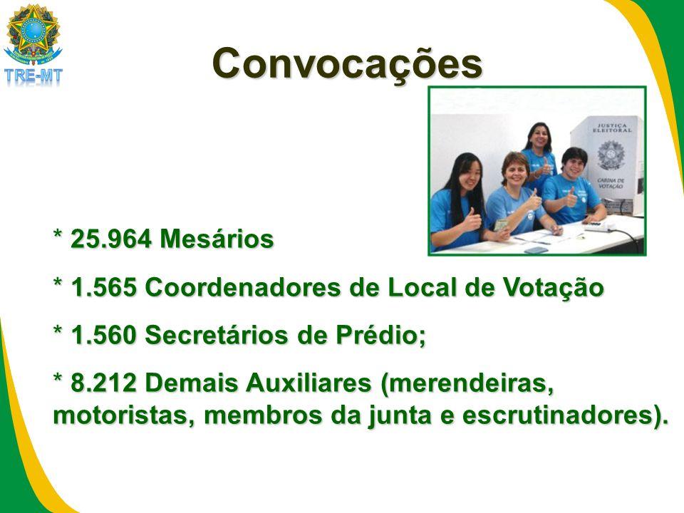 Convocações * 25.964 Mesários * 1.565 Coordenadores de Local de Votação * 1.560 Secretários de Prédio; * 8.212 Demais Auxiliares (merendeiras, motoris