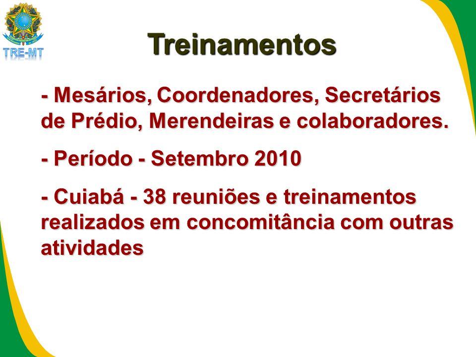 Treinamentos - Mesários, Coordenadores, Secretários de Prédio, Merendeiras e colaboradores. - Período - Setembro 2010 - Cuiabá - 38 reuniões e treinam
