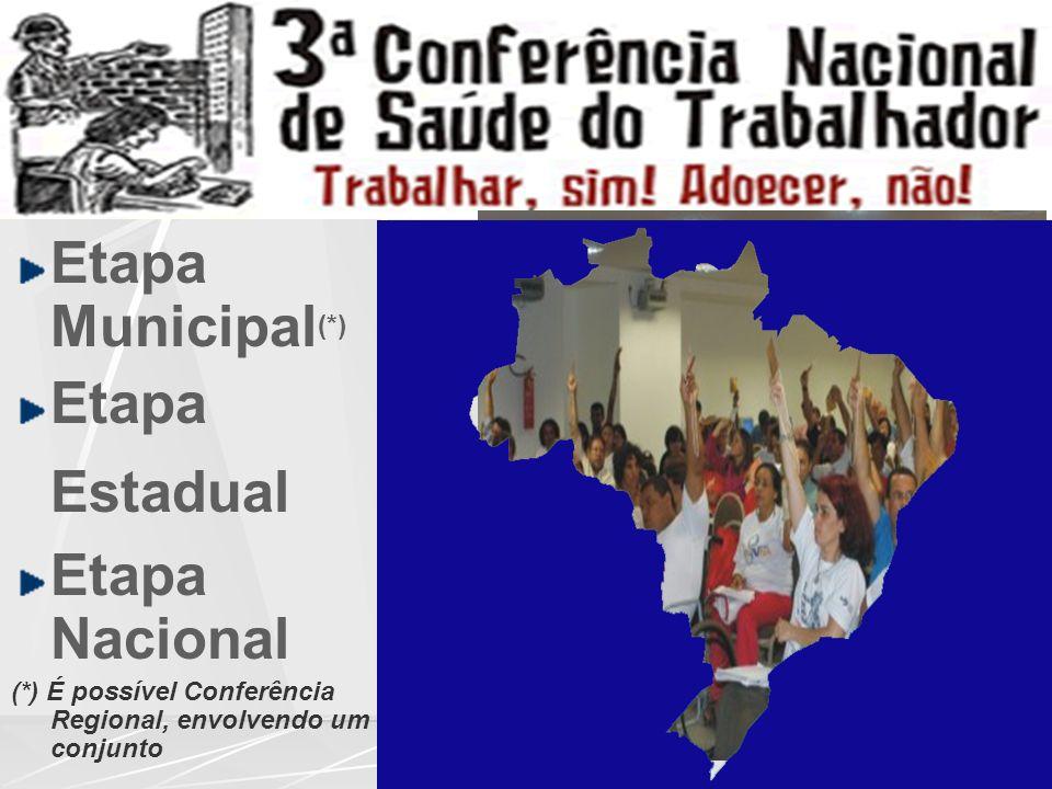 Etapa Municipal (*) Etapa Estadual Etapa Nacional (*) É possível Conferência Regional, envolvendo um conjunto