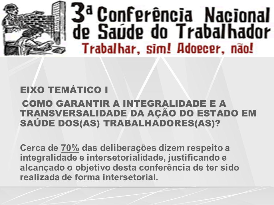 EIXO TEMÁTICO I COMO GARANTIR A INTEGRALIDADE E A TRANSVERSALIDADE DA AÇÃO DO ESTADO EM SAÚDE DOS(AS) TRABALHADORES(AS).