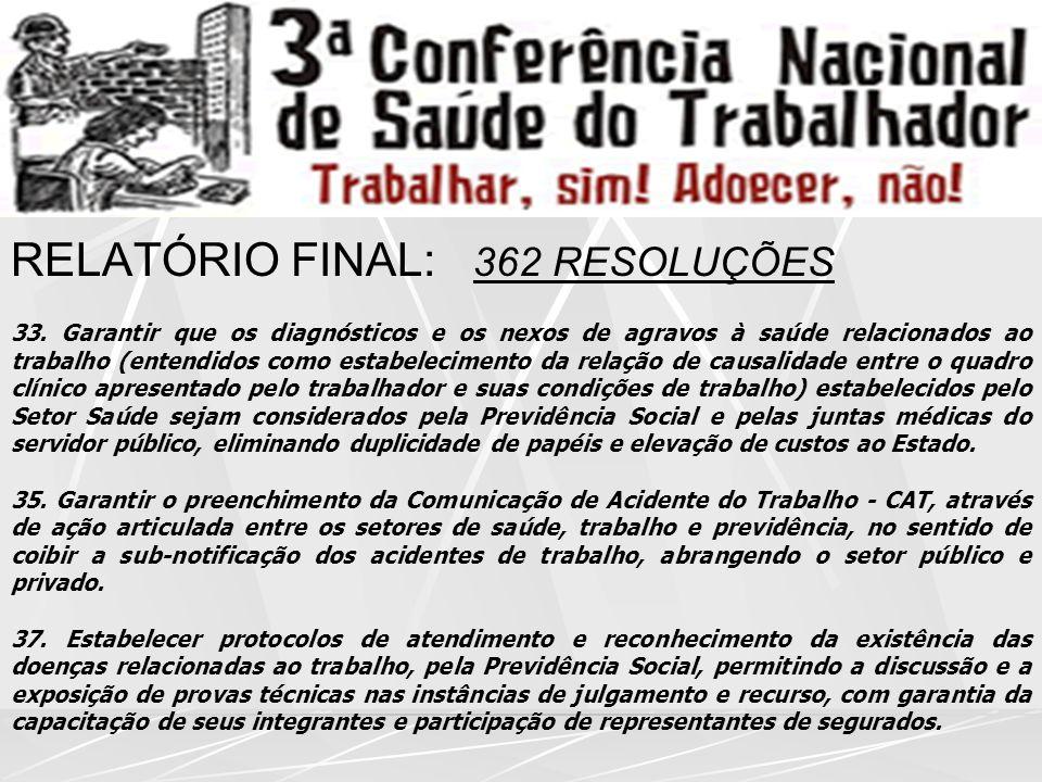 RELATÓRIO FINAL: 362 RESOLUÇÕES 33.
