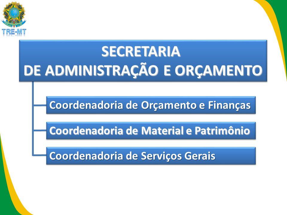 SECRETARIA DE ADMINISTRAÇÃO E ORÇAMENTO Coordenadoria de Orçamento e Finanças Coordenadoria de Material e Patrimônio Coordenadoria de Serviços Gerais