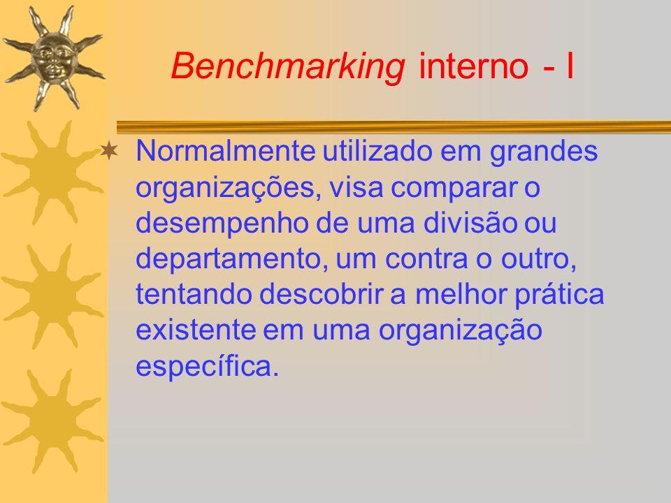 Benchmarking interno - I Normalmente utilizado em grandes organizações, visa comparar o desempenho de uma divisão ou departamento, um contra o outro,