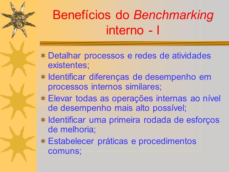 Benefícios do Benchmarking interno - I Detalhar processos e redes de atividades existentes; Identificar diferenças de desempenho em processos internos
