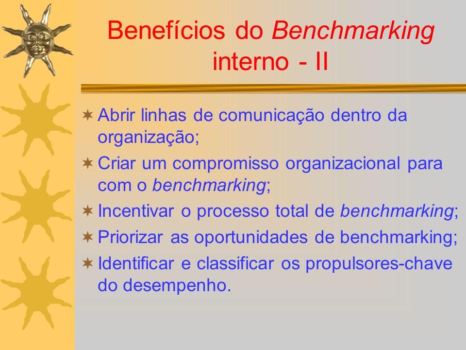 Benefícios do Benchmarking interno - II Abrir linhas de comunicação dentro da organização; Criar um compromisso organizacional para com o benchmarking
