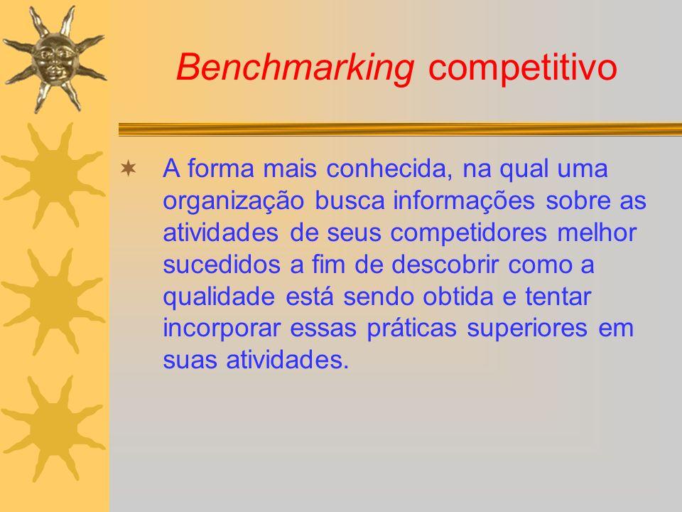 Benchmarking competitivo A forma mais conhecida, na qual uma organização busca informações sobre as atividades de seus competidores melhor sucedidos a