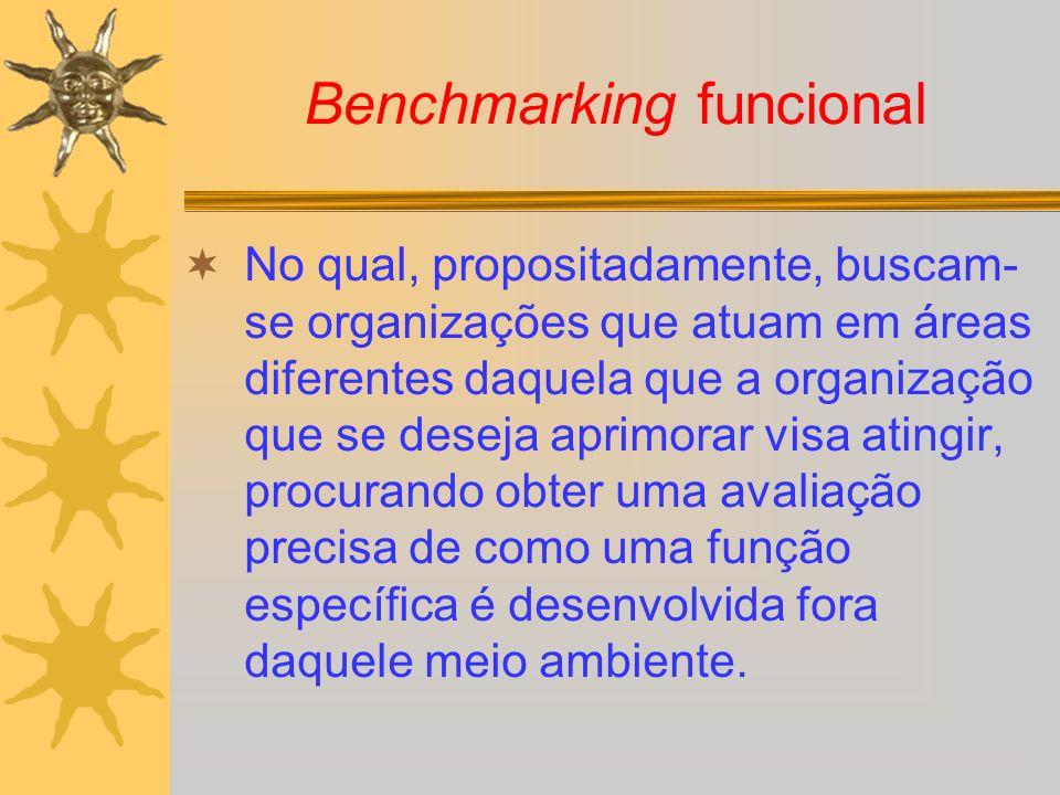 Benchmarking funcional No qual, propositadamente, buscam- se organizações que atuam em áreas diferentes daquela que a organização que se deseja aprimo