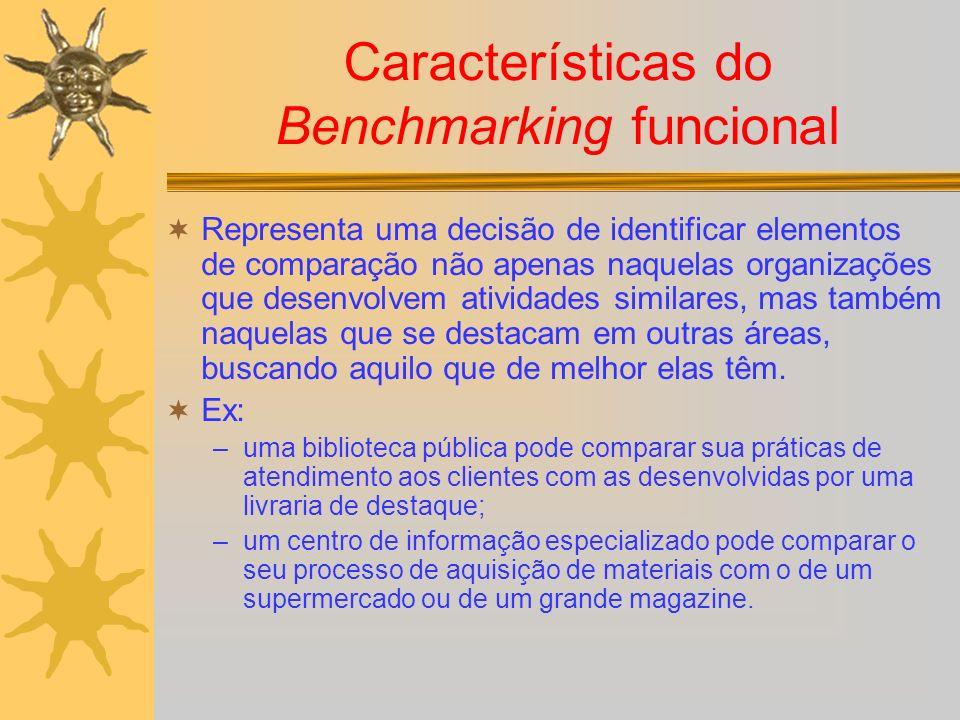 Características do Benchmarking funcional Representa uma decisão de identificar elementos de comparação não apenas naquelas organizações que desenvolv