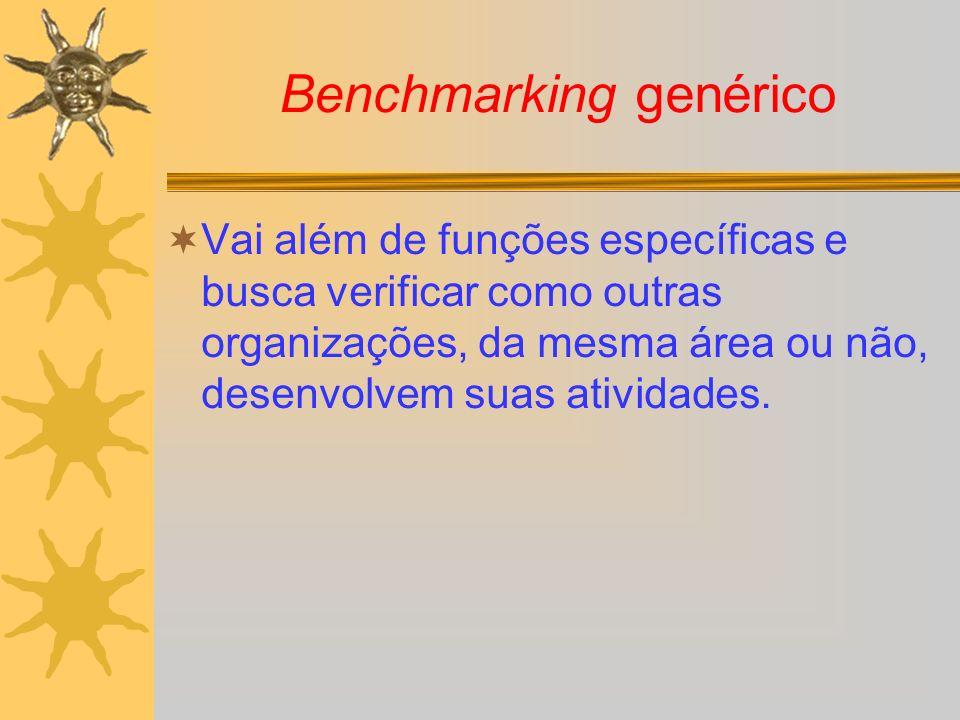 Benchmarking genérico Vai além de funções específicas e busca verificar como outras organizações, da mesma área ou não, desenvolvem suas atividades.