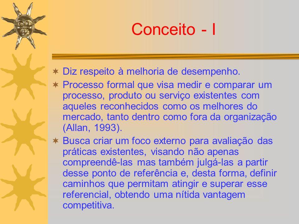 Conceito - II Vai além dos mecanismos normais de avaliação, colocando a busca da qualidade superior na raiz do próprio processo avaliativo.