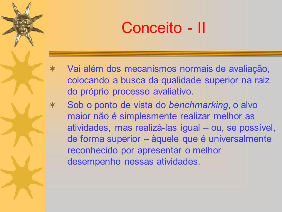 Conceito - II Vai além dos mecanismos normais de avaliação, colocando a busca da qualidade superior na raiz do próprio processo avaliativo. Sob o pont
