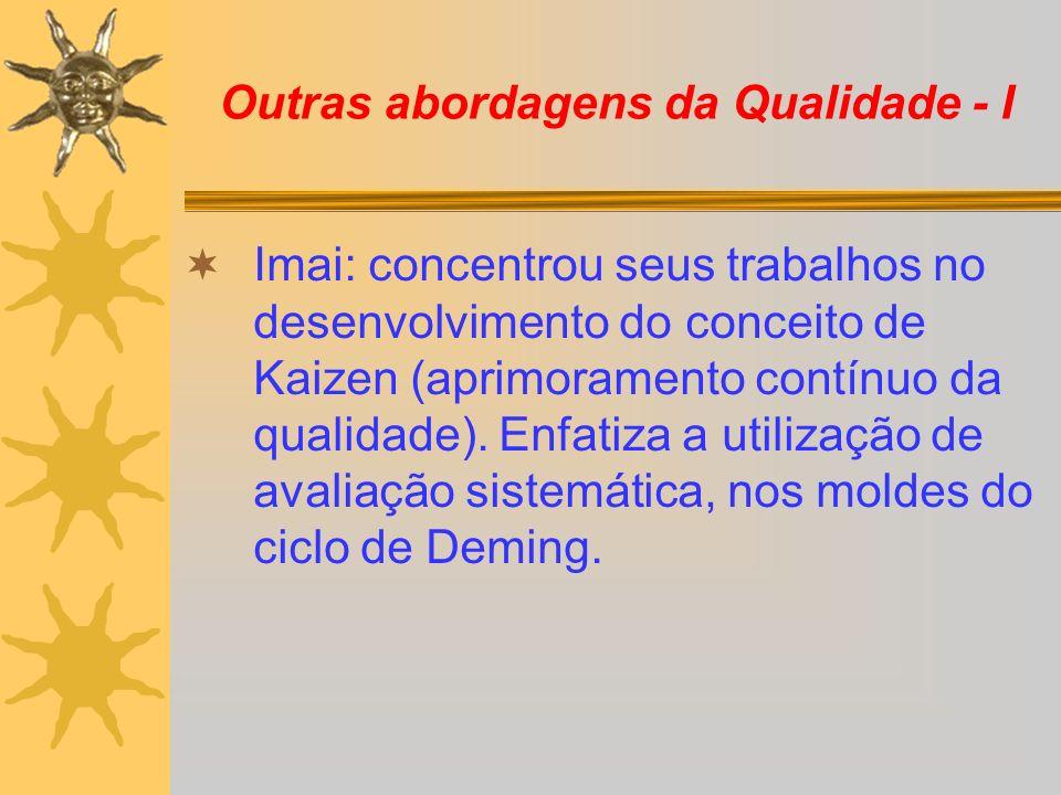 Outras abordagens da Qualidade - I Imai: concentrou seus trabalhos no desenvolvimento do conceito de Kaizen (aprimoramento contínuo da qualidade). Enf