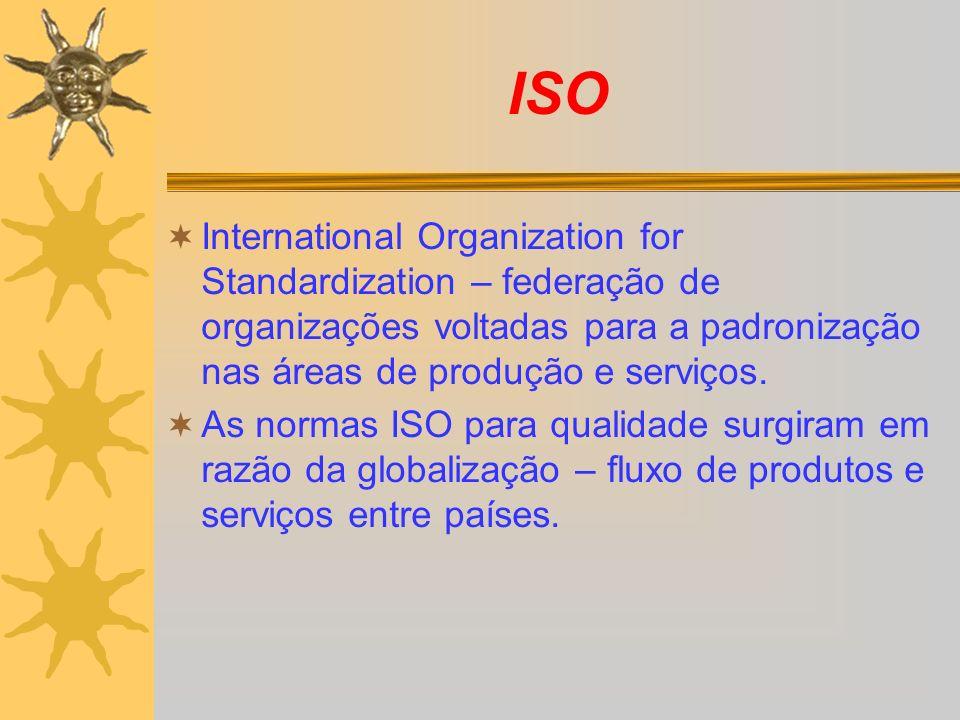 ISO International Organization for Standardization – federação de organizações voltadas para a padronização nas áreas de produção e serviços. As norma