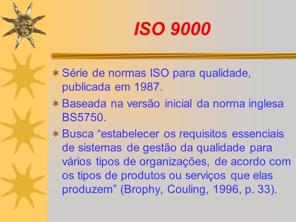 ISO 9000 Série de normas ISO para qualidade, publicada em 1987. Baseada na versão inicial da norma inglesa BS5750. Busca estabelecer os requisitos ess