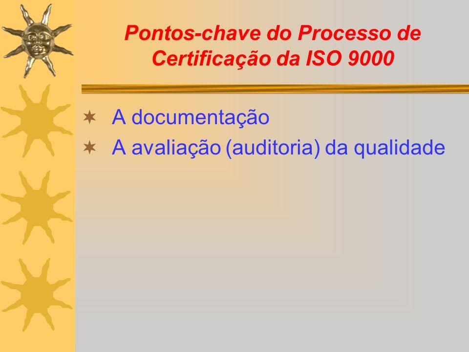 Pontos-chave do Processo de Certificação da ISO 9000 A documentação A avaliação (auditoria) da qualidade