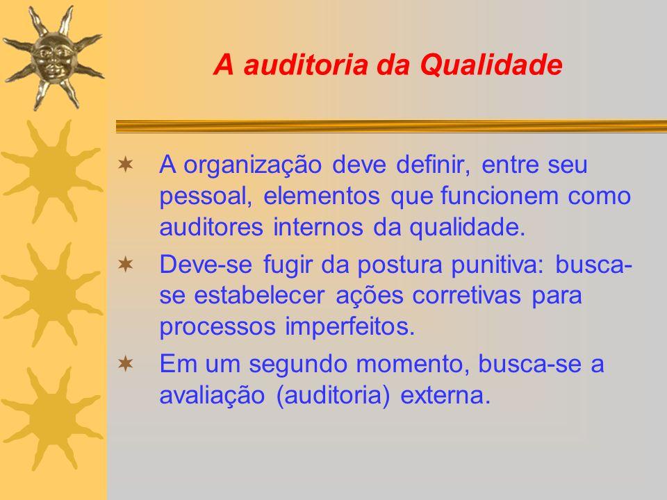 A auditoria da Qualidade A organização deve definir, entre seu pessoal, elementos que funcionem como auditores internos da qualidade. Deve-se fugir da