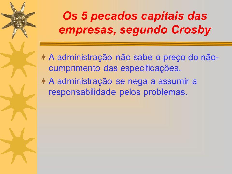 Os 5 pecados capitais das empresas, segundo Crosby A administração não sabe o preço do não- cumprimento das especificações. A administração se nega a