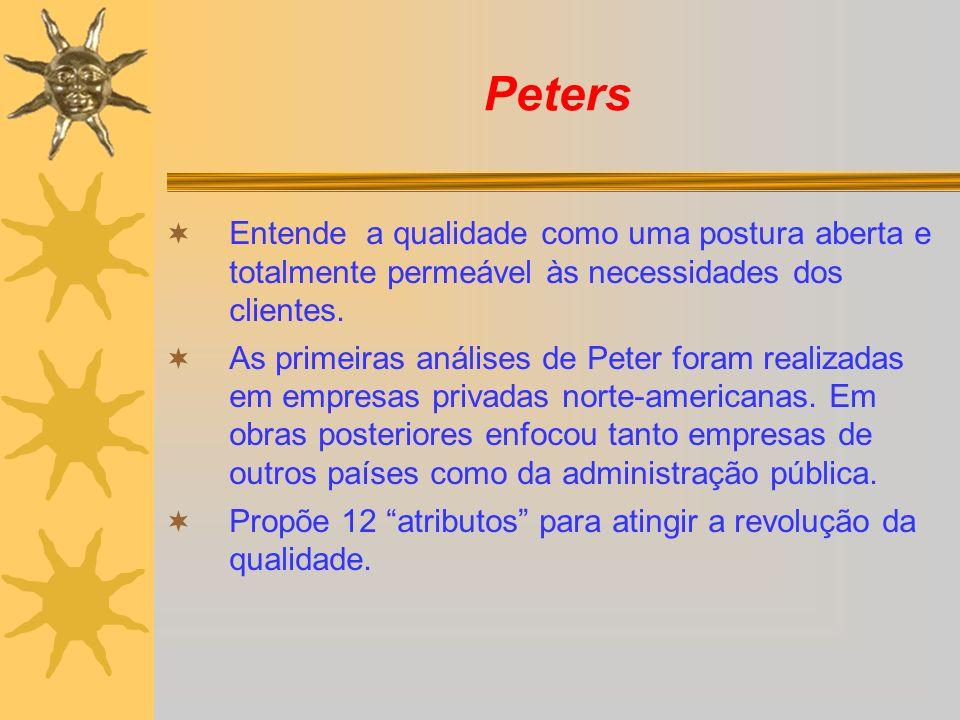 Peters Entende a qualidade como uma postura aberta e totalmente permeável às necessidades dos clientes. As primeiras análises de Peter foram realizada