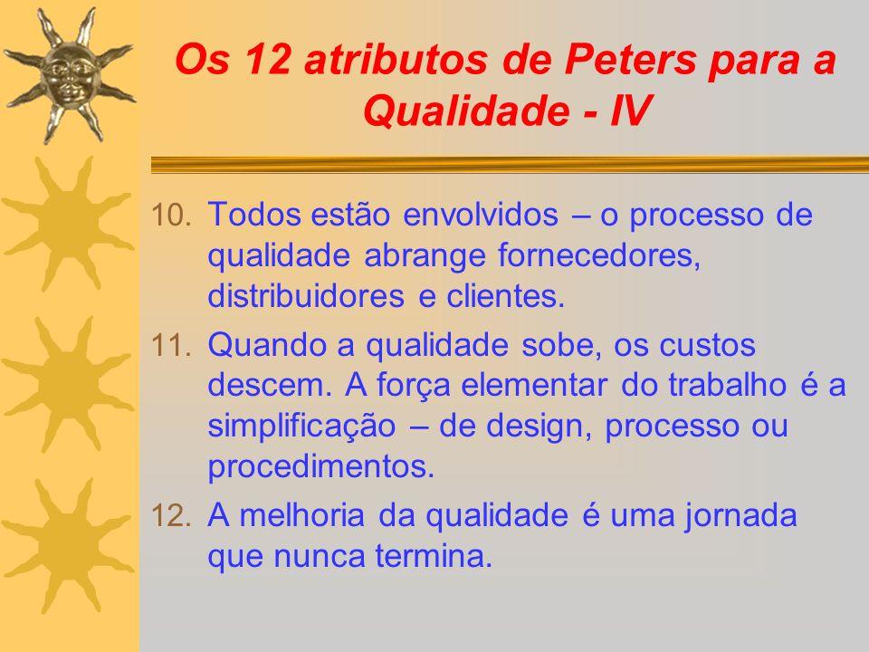 Os 12 atributos de Peters para a Qualidade - IV 10. Todos estão envolvidos – o processo de qualidade abrange fornecedores, distribuidores e clientes.