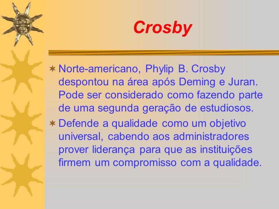 Crosby Norte-americano, Phylip B. Crosby despontou na área após Deming e Juran. Pode ser considerado como fazendo parte de uma segunda geração de estu