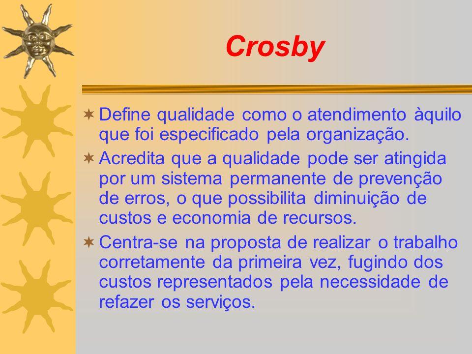 Crosby Define qualidade como o atendimento àquilo que foi especificado pela organização. Acredita que a qualidade pode ser atingida por um sistema per