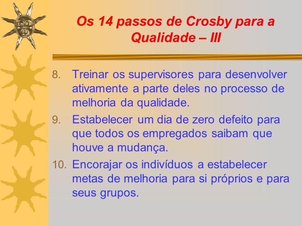 Os 14 passos de Crosby para a Qualidade – III 8. Treinar os supervisores para desenvolver ativamente a parte deles no processo de melhoria da qualidad