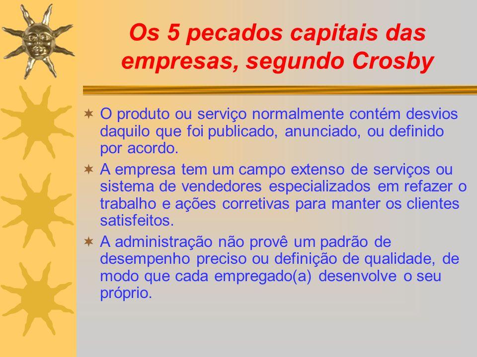 Os 5 pecados capitais das empresas, segundo Crosby A administração não sabe o preço do não- cumprimento das especificações.