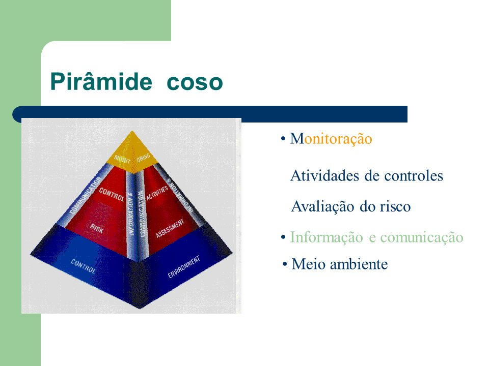 Pirâmide coso Monitoração Atividades de controles Avaliação do risco Informação e comunicação Meio ambiente