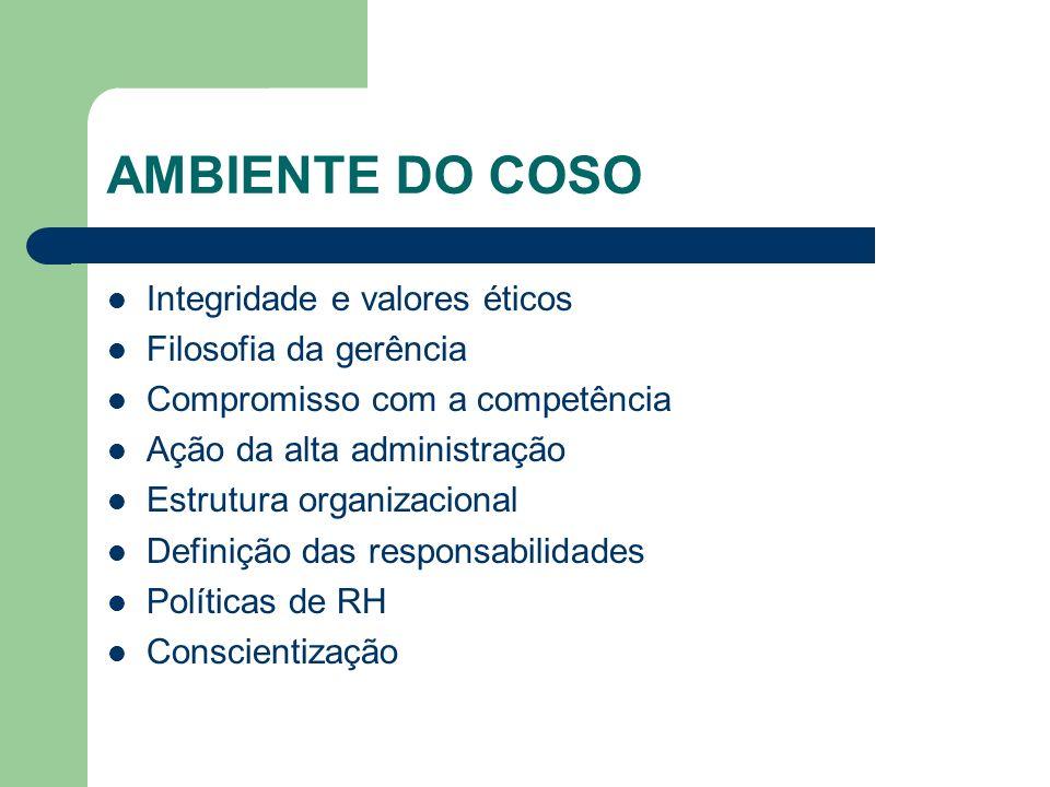 AMBIENTE DO COSO Integridade e valores éticos Filosofia da gerência Compromisso com a competência Ação da alta administração Estrutura organizacional