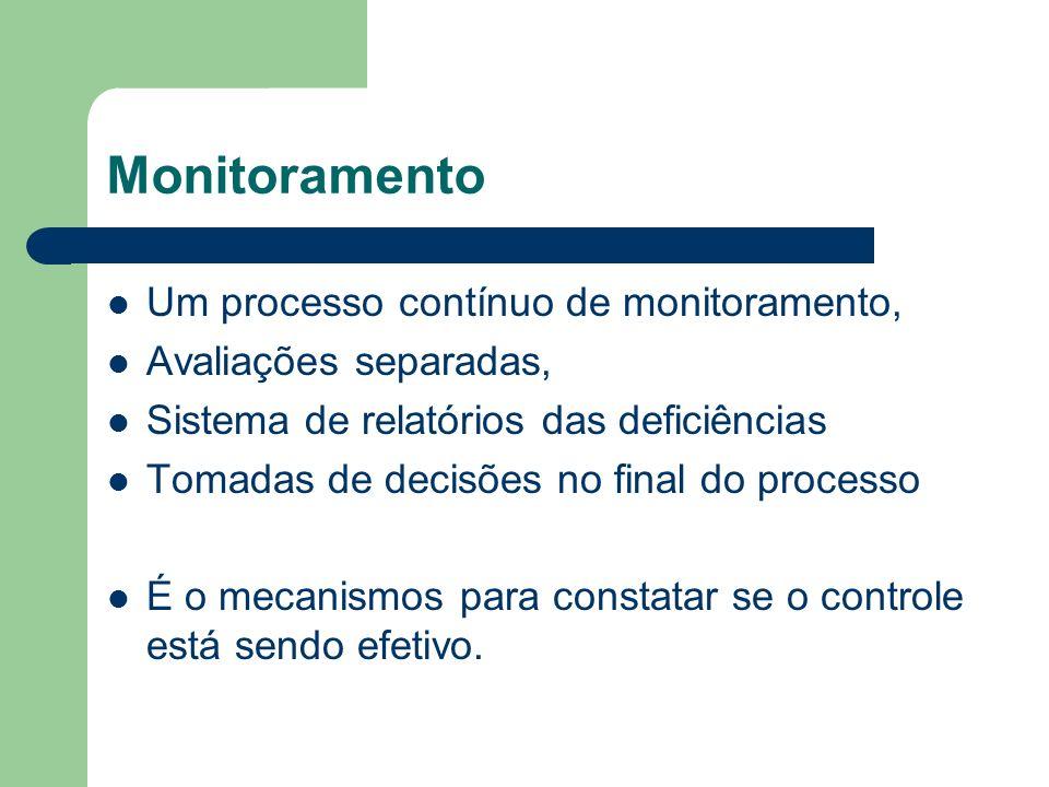 Monitoramento Um processo contínuo de monitoramento, Avaliações separadas, Sistema de relatórios das deficiências Tomadas de decisões no final do proc