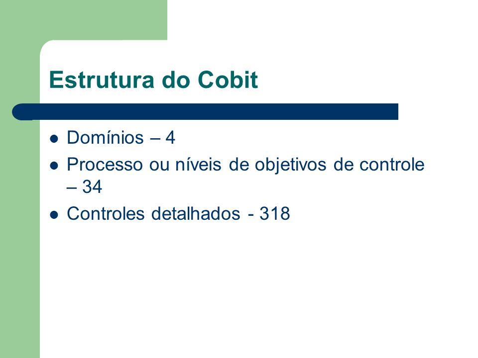 Estrutura do Cobit Domínios – 4 Processo ou níveis de objetivos de controle – 34 Controles detalhados - 318