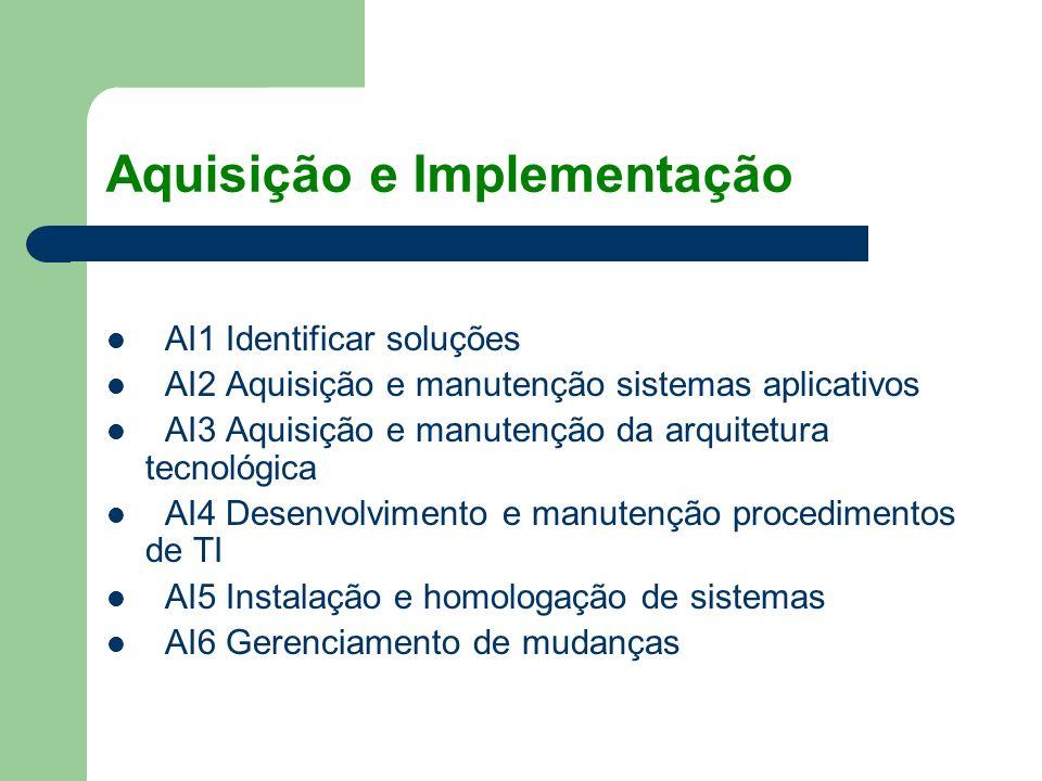 Aquisição e Implementação AI1 Identificar soluções AI2 Aquisição e manutenção sistemas aplicativos AI3 Aquisição e manutenção da arquitetura tecnológi