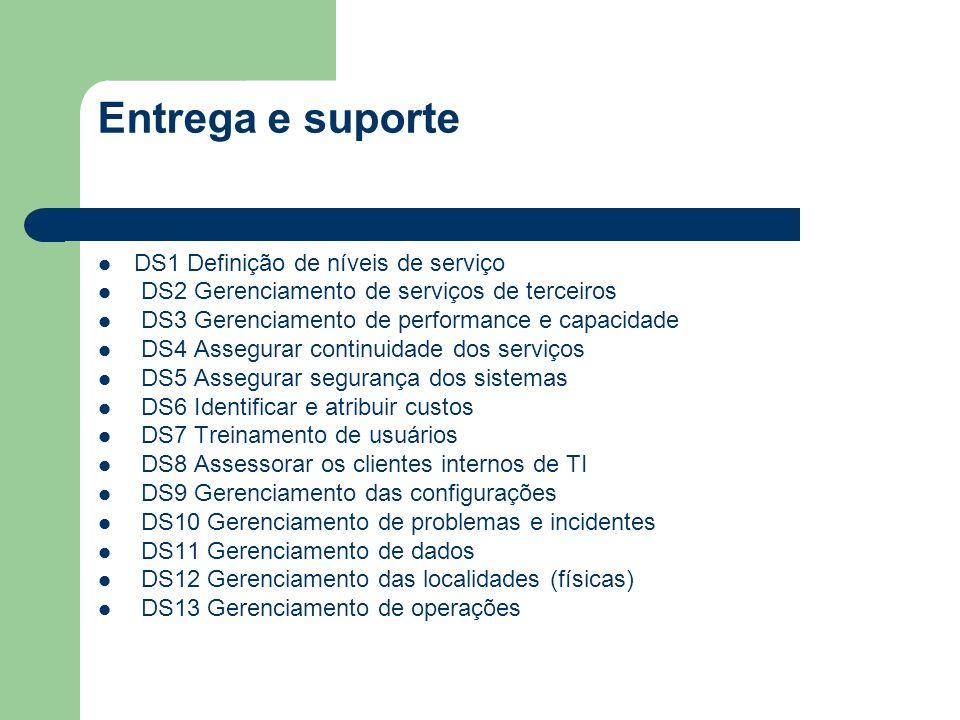 Entrega e suporte DS1 Definição de níveis de serviço DS2 Gerenciamento de serviços de terceiros DS3 Gerenciamento de performance e capacidade DS4 Asse