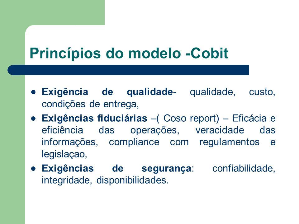 Princípios do modelo -Cobit Exigência de qualidade- qualidade, custo, condições de entrega, Exigências fiduciárias –( Coso report) – Eficácia e eficiê