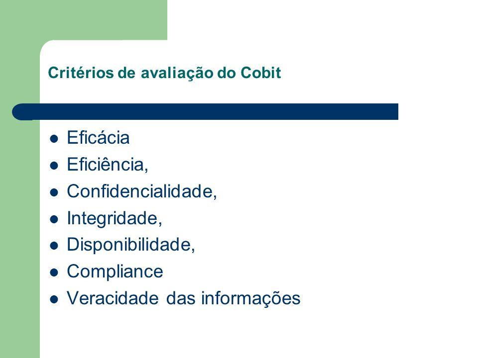 Critérios de avaliação do Cobit Eficácia Eficiência, Confidencialidade, Integridade, Disponibilidade, Compliance Veracidade das informações