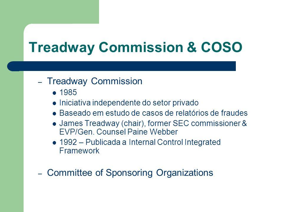 Treadway Commission & COSO – Treadway Commission 1985 Iniciativa independente do setor privado Baseado em estudo de casos de relatórios de fraudes Jam