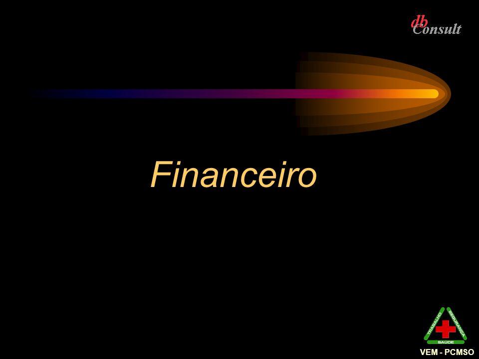 Financeiro VEM - PCMSO