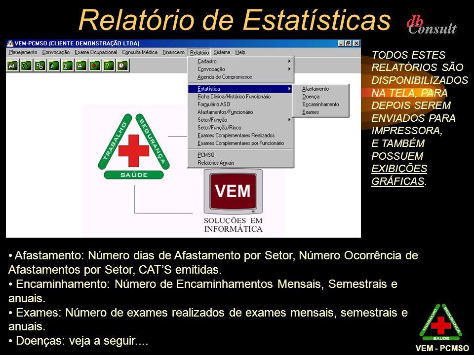 VEM - PCMSO Relatório de Estatísticas Afastamento: Número dias de Afastamento por Setor, Número Ocorrência de Afastamentos por Setor, CATS emitidas. E