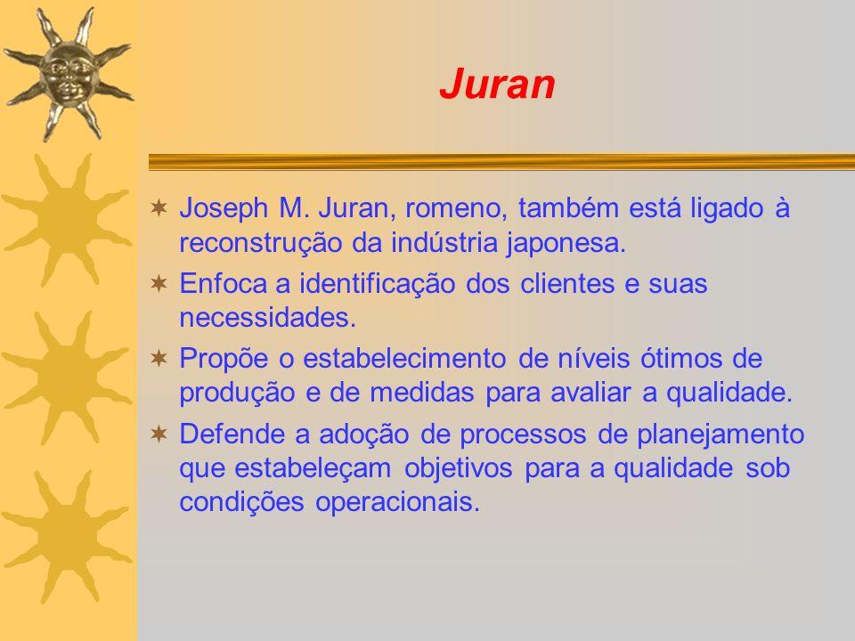 Juran Joseph M. Juran, romeno, também está ligado à reconstrução da indústria japonesa. Enfoca a identificação dos clientes e suas necessidades. Propõ
