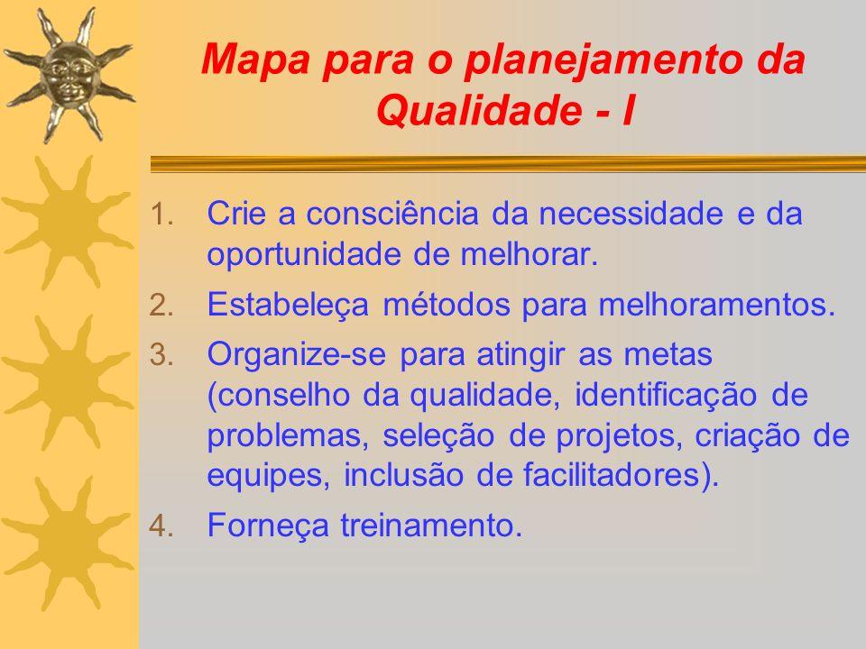 Mapa para o planejamento da Qualidade - I 1. Crie a consciência da necessidade e da oportunidade de melhorar. 2. Estabeleça métodos para melhoramentos