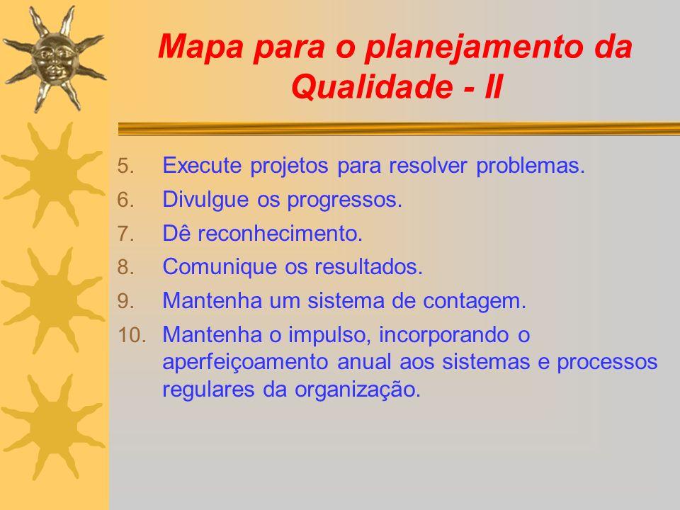Mapa para o planejamento da Qualidade - II 5. Execute projetos para resolver problemas. 6. Divulgue os progressos. 7. Dê reconhecimento. 8. Comunique