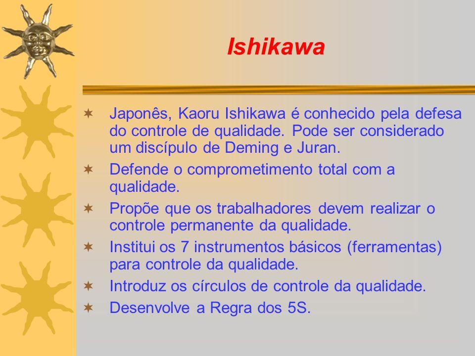 Ishikawa Japonês, Kaoru Ishikawa é conhecido pela defesa do controle de qualidade. Pode ser considerado um discípulo de Deming e Juran. Defende o comp
