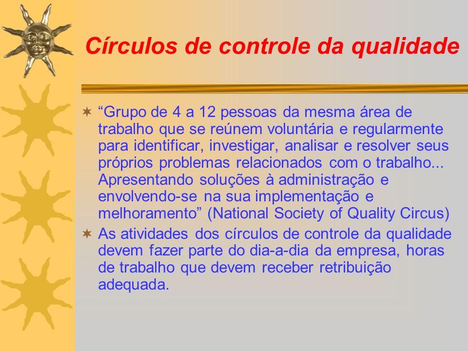 Círculos de controle da qualidade Grupo de 4 a 12 pessoas da mesma área de trabalho que se reúnem voluntária e regularmente para identificar, investigar, analisar e resolver seus próprios problemas relacionados com o trabalho...