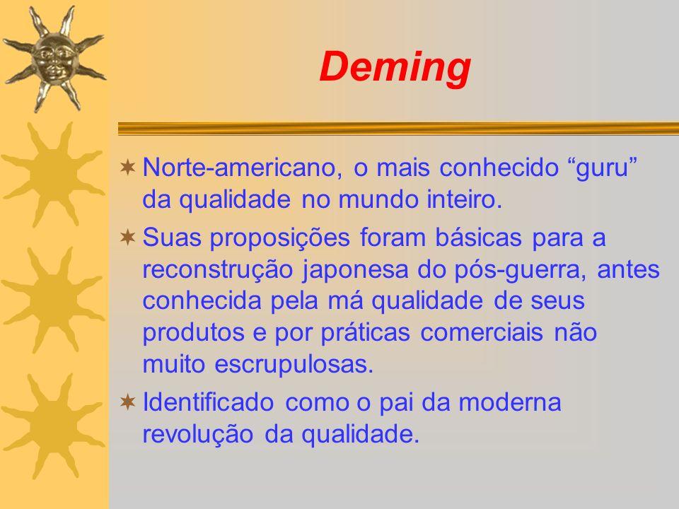Deming Norte-americano, o mais conhecido guru da qualidade no mundo inteiro. Suas proposições foram básicas para a reconstrução japonesa do pós-guerra