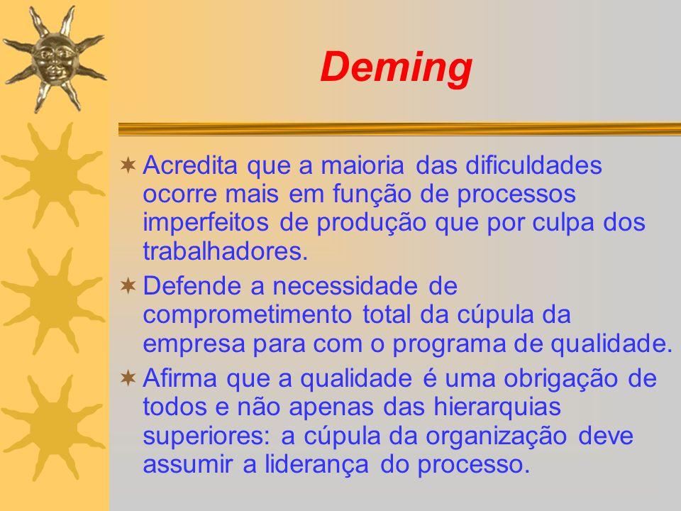 Deming Acredita que a maioria das dificuldades ocorre mais em função de processos imperfeitos de produção que por culpa dos trabalhadores. Defende a n