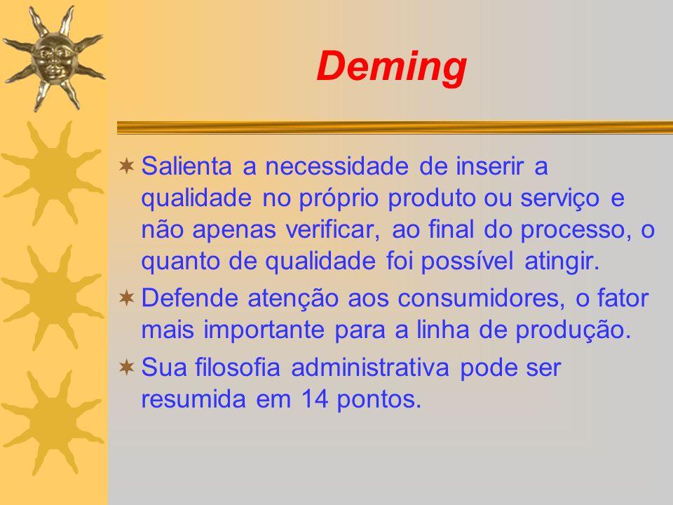 Deming Salienta a necessidade de inserir a qualidade no próprio produto ou serviço e não apenas verificar, ao final do processo, o quanto de qualidade