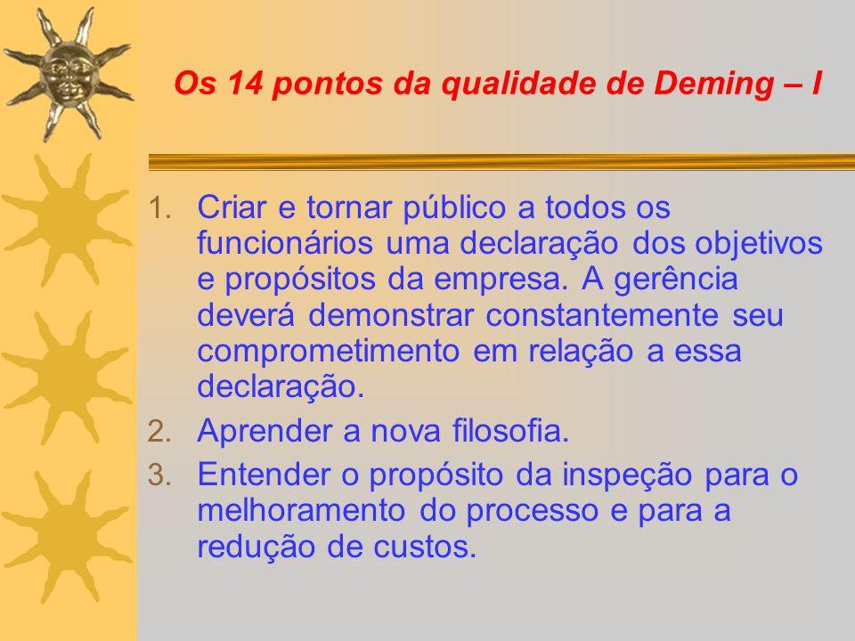Os 14 pontos da qualidade de Deming – I 1. Criar e tornar público a todos os funcionários uma declaração dos objetivos e propósitos da empresa. A gerê