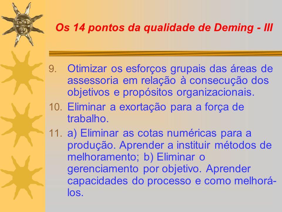 Os 14 pontos da qualidade de Deming - III 9. Otimizar os esforços grupais das áreas de assessoria em relação à consecução dos objetivos e propósitos o