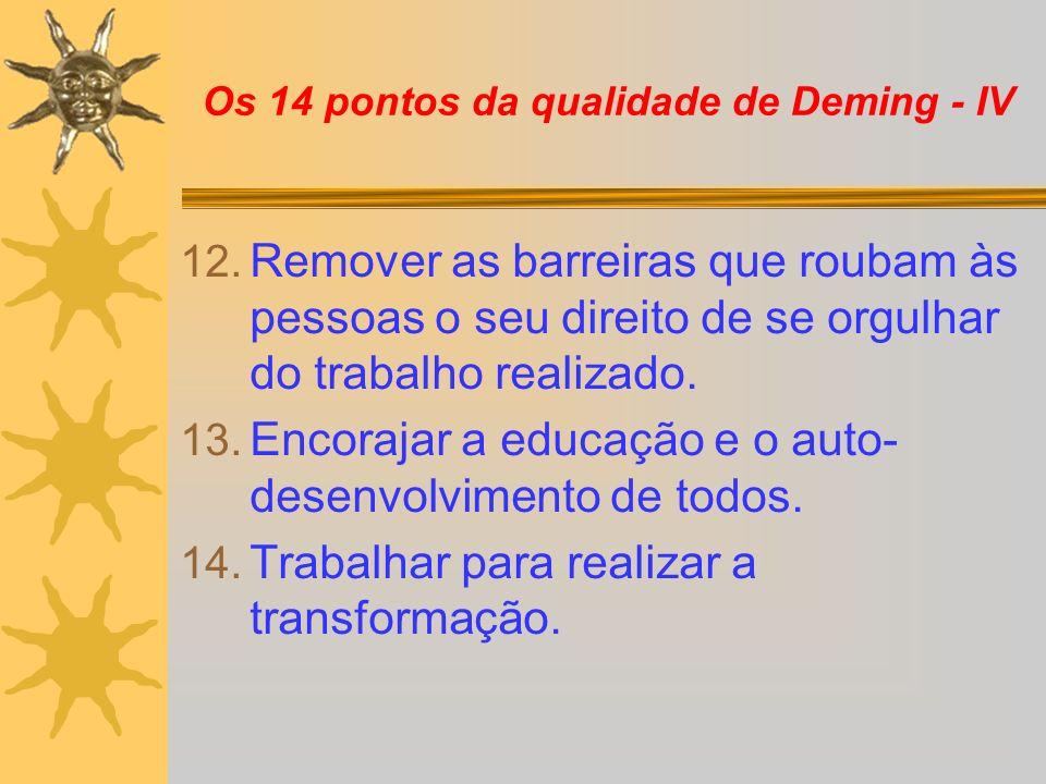 Os 14 pontos da qualidade de Deming - IV 12. Remover as barreiras que roubam às pessoas o seu direito de se orgulhar do trabalho realizado. 13. Encora